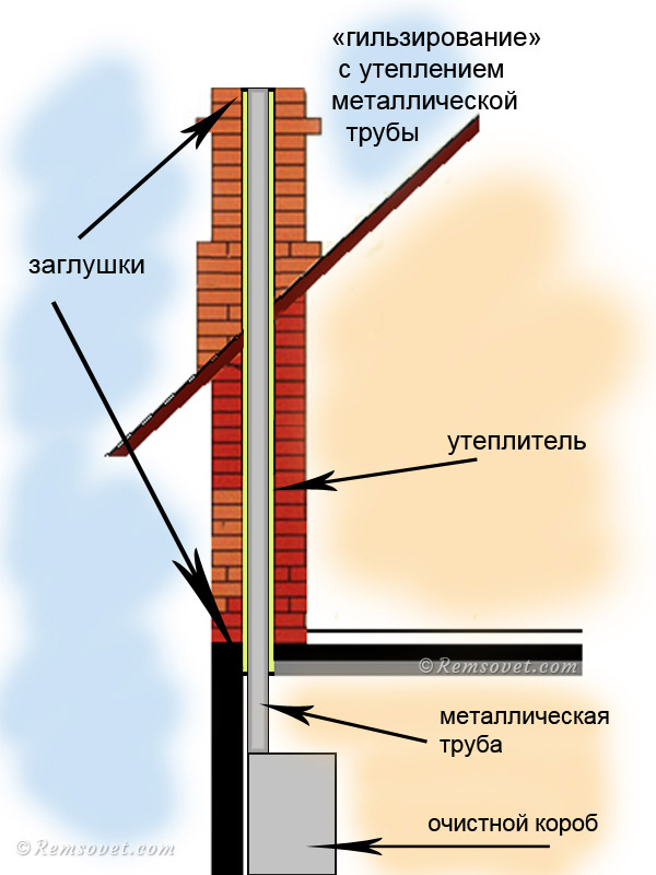 Дуплет вязание на вилке 44