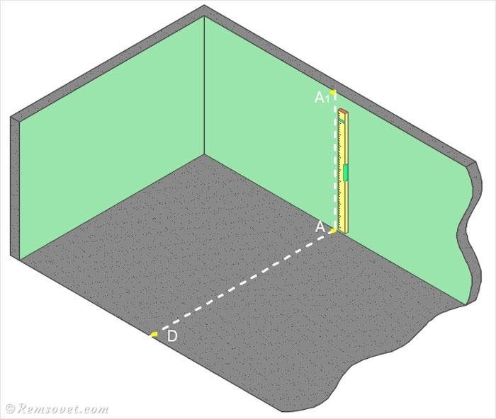 Разметка перегородки: перенос отметок с пола на потолок с помощью пузырькового уровня