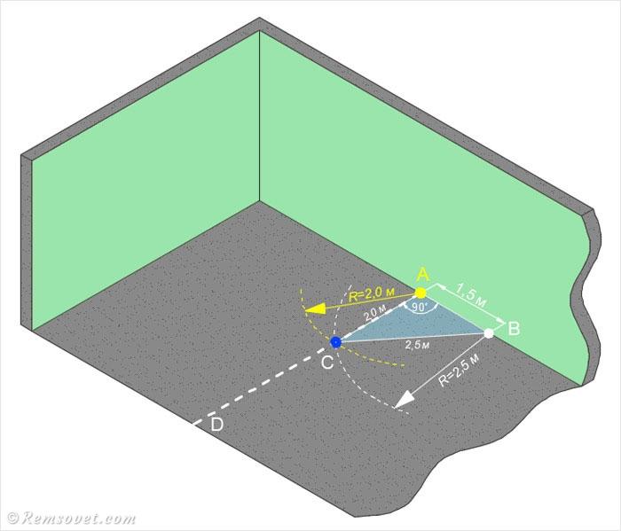 Разметка перегородки, египетский треугольник, перпендикуляр, угол 90 градусов
