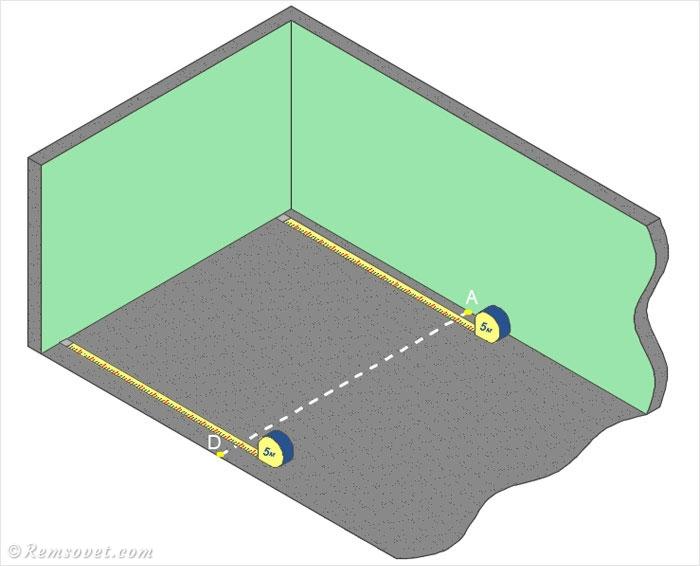 Разметка перегородки с помощью рулетки