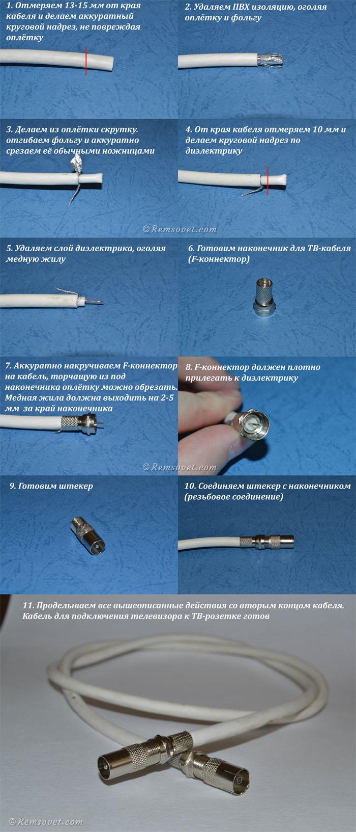 Подготовка ТВ-кабеля, установка адаптеров, F-коннекторы