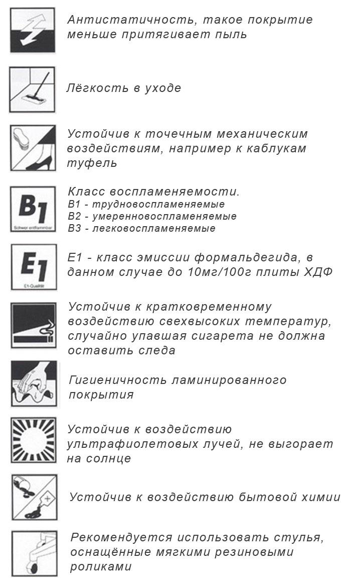 Обозначения на ламинате, характеристики ламината, пиктограммы