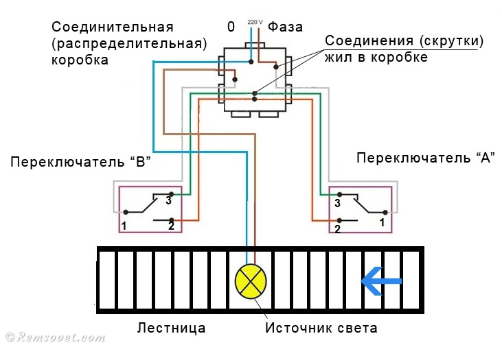 Схема подключения проходных выключателей, переключатели света, выключение света из разных мест