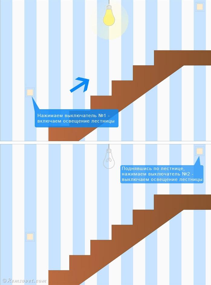 Организация освещения лестницы, работа пары проходных выключателей