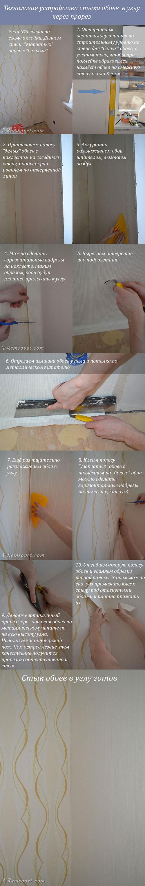 Стыковка комбинированных обоев в углу комнаты, последовательность оклейки стен обоями