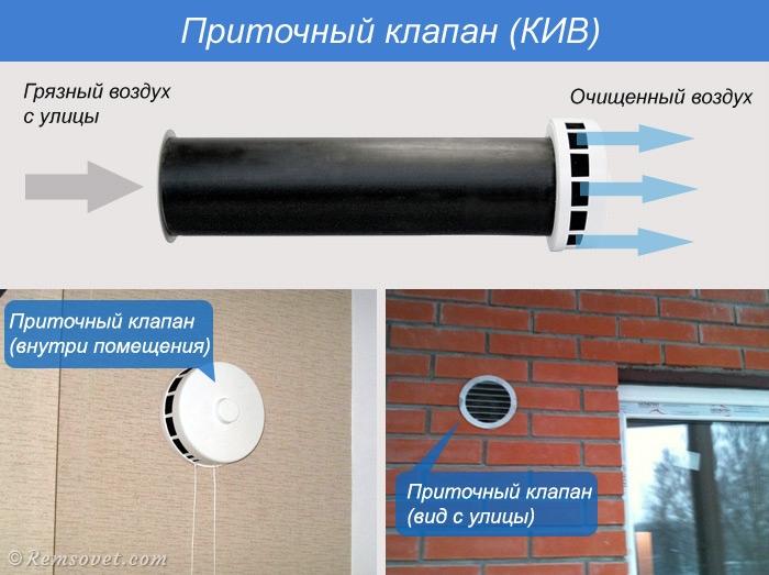 Приточный клапан КИВ, вид с улицы, вид изнутри