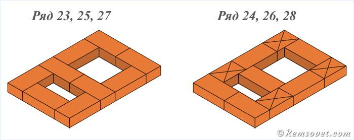 Порядовка отопительной печи, 22-28 ряды