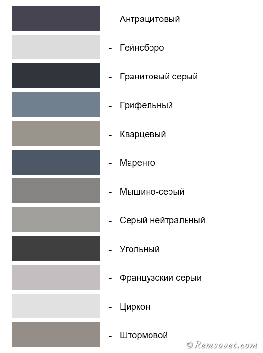 Популярные оттенки серого цвета и их названия: Антрацитовый, Гейнсборо, Гранитовый серый, Грифельный, Кварцевый, Маренго, Мышино-серый, Серый нейтральный, Угольный, Французский серый, Циркон, Штормовой