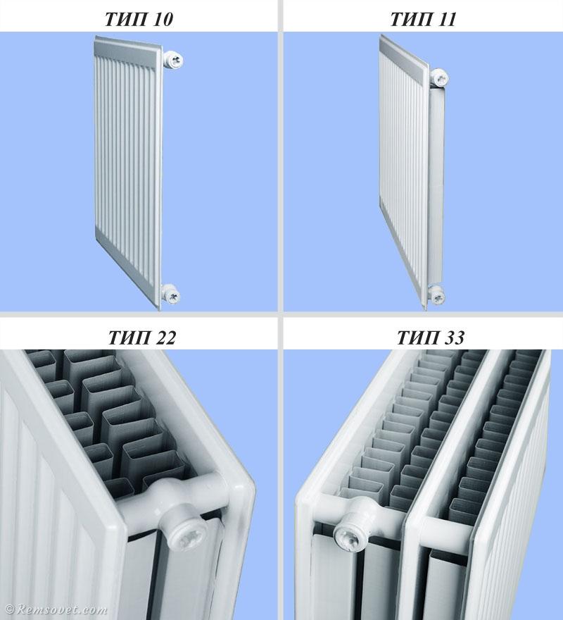 типы стальных панельных радиаторов: 10, 11, 22, 33