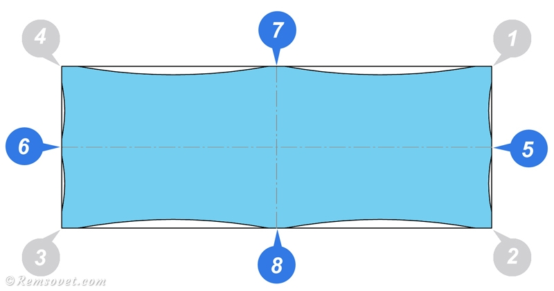 Последовательность установки полотна натяжного полотна, закрепляем середины сторон