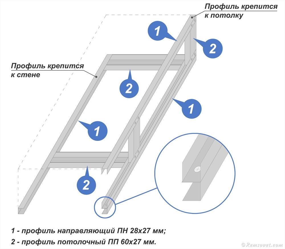 Схема сборки потолочного короба из металлических профилей и ГКЛ