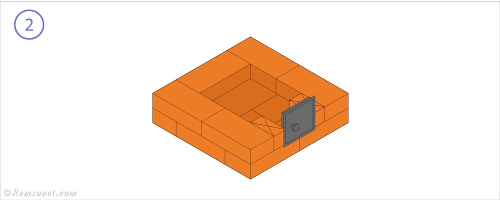 Малогабаритная отопительная печь: 2-й ряд, установка поддувальной дверцы