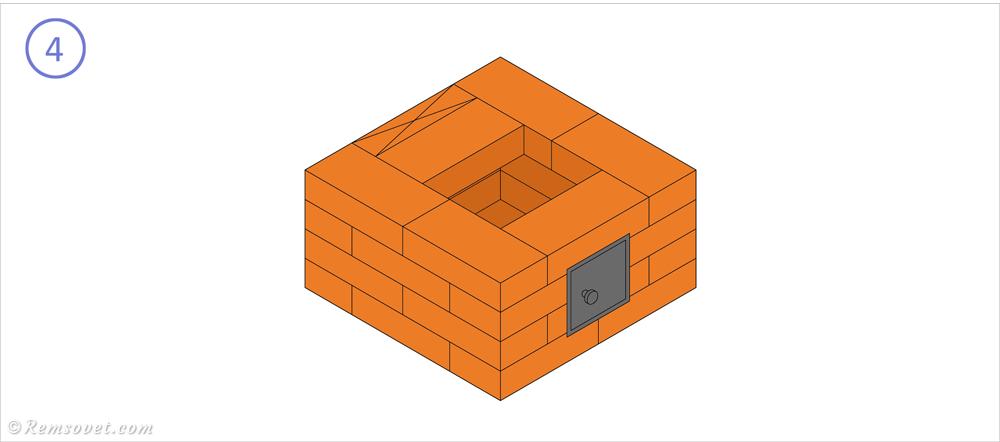 Малогабаритная отопительная печь: 4-й ряд, основание топочной камеры