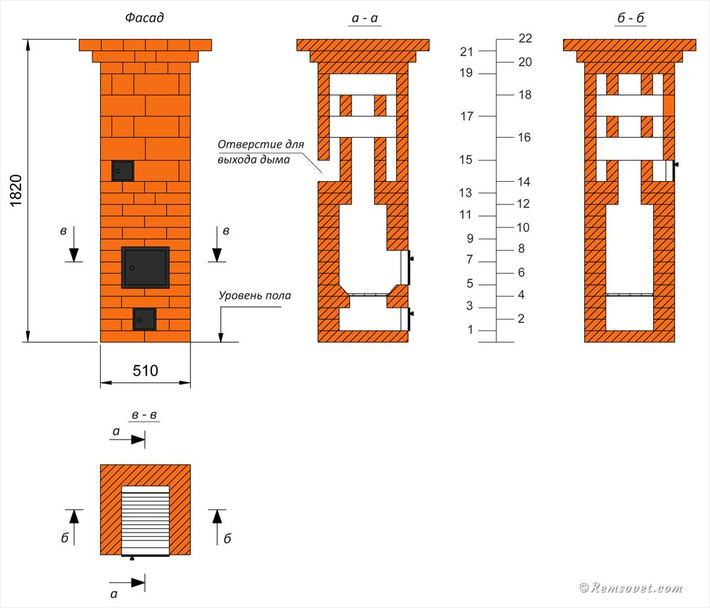 Малогабаритная отопительная печь: фасад, разрезы