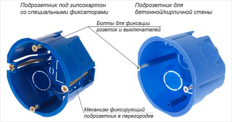 Отличие подрозетника для гипсокартона от подрозетника для бетона
