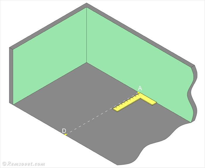 Разметка перегородки с помощью угольника