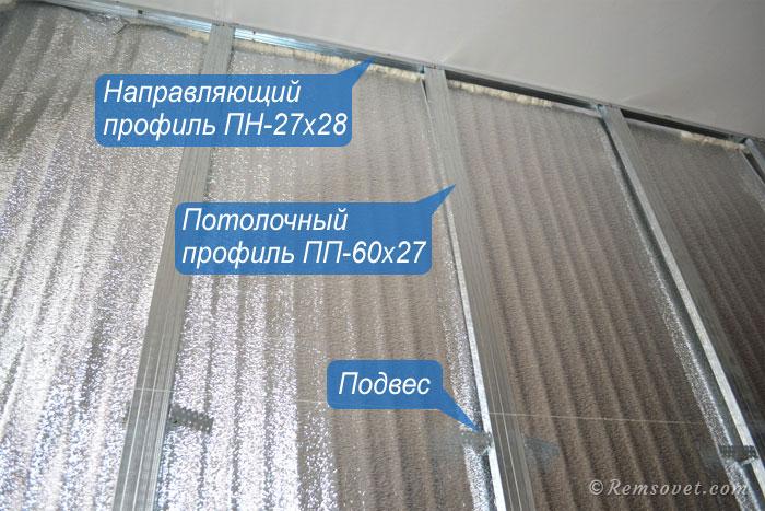 Элементы каркаса из профиля: направляющий профиль, потолочный профиль, подвес