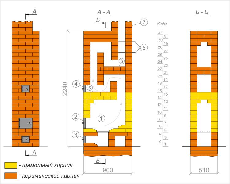 Фасад и разрезы печи ПТОУ-2500