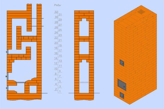 Порядовки отопительной печи ПТОУ-2500