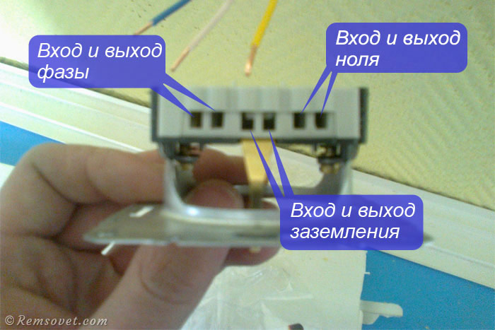 Места подключения жил кабеля в розетке