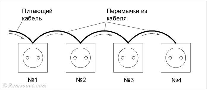 Схема подключения блока розеток