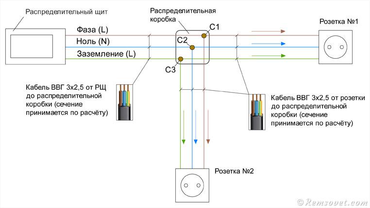 Электрическая схема подключения двух розеток